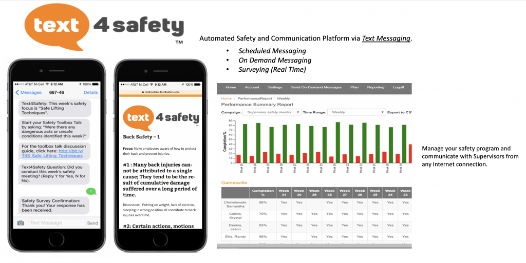 Text for safety Value Add Service