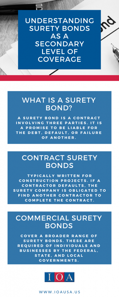 Understanding Surety bonds as a secondary level of coverage