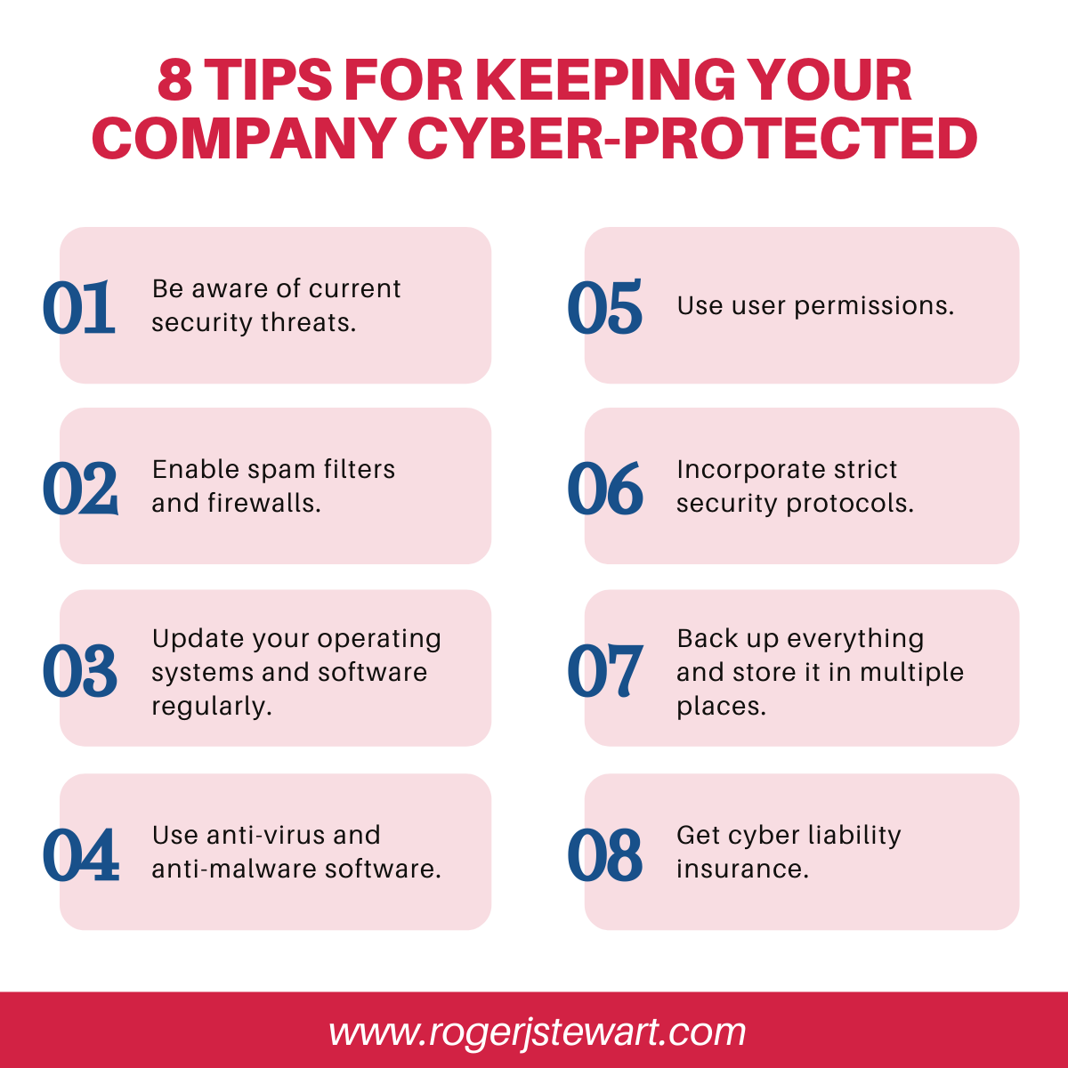 8 Tips for keeping your company cyber-protected