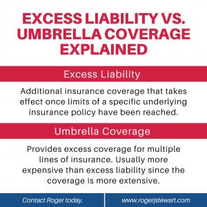 Excess Liability Vs. Umbrella Coverage